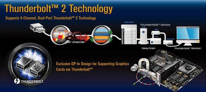ASRock Z87 Extreme11-ac thunderbolt 2
