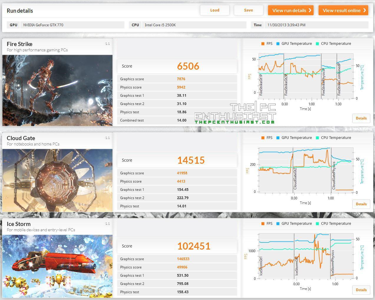 Asus GeForce GTX 770 DirectCU II OC (GTX770-DC2OC-2GD5) Review