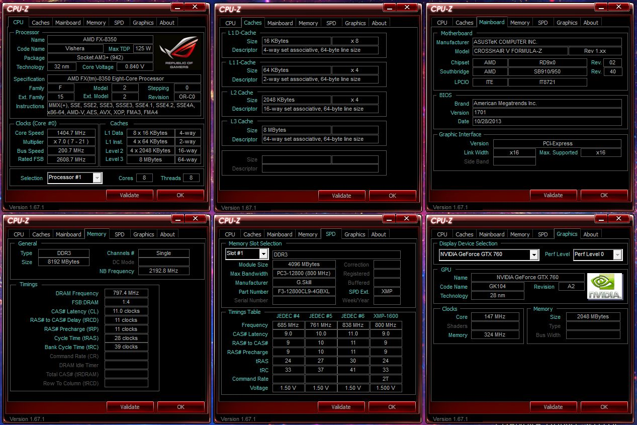 Asus Crosshair V Formula-Z Review with AMD FX 8350 Vishera