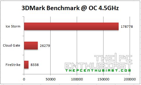 3DMark Benchmark OC