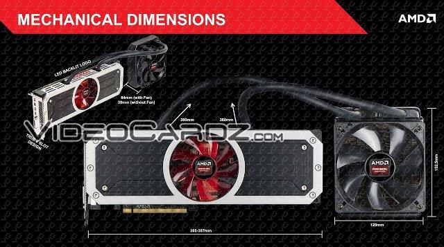 AMD Radeon R9 295X2 Dimensions