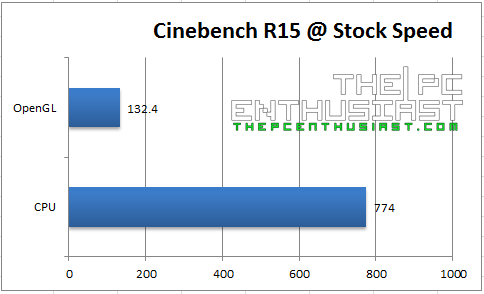 Cinebench R15 Stock