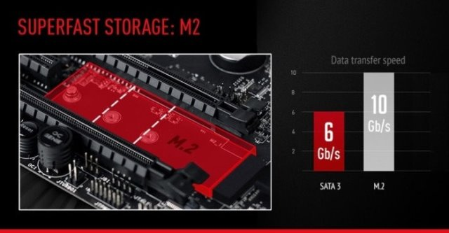 MSI-Z97-Motherboards-M.2-Storage