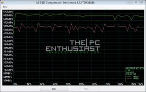 Plextor PX-AG256M6e AS SSD Compression Benchmark