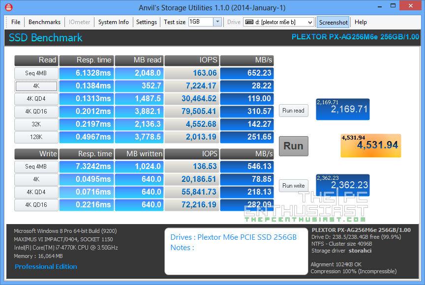 Plextor PX-AG256M6e Anvil Storage Utilities Benchmark