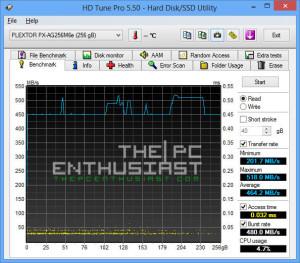 Plextor PX-AG256M6e HD Tune Pro Read Benchmark