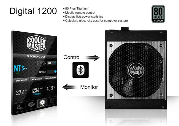 Cooler Master Digital 1200 Titanium PSU Unveiled at Computex 2014 VIP Meeting Room