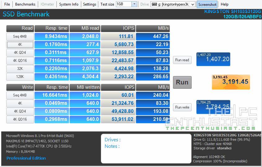 Kingston HyperX 3K SSD Review (SH103S3/120G)