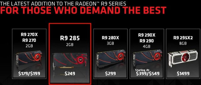 AMD Radeon 29 285 Price