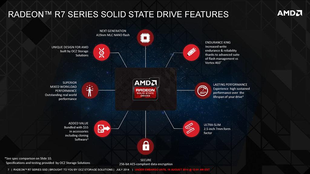 AMD Radeon R7 SSD-02