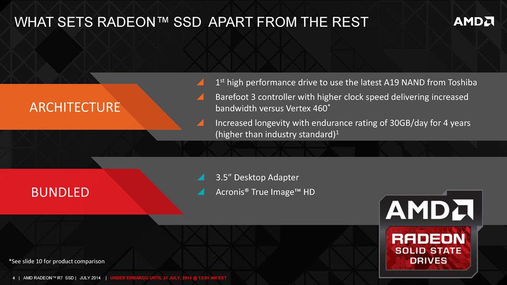 AMD Radeon R7 SSD-04