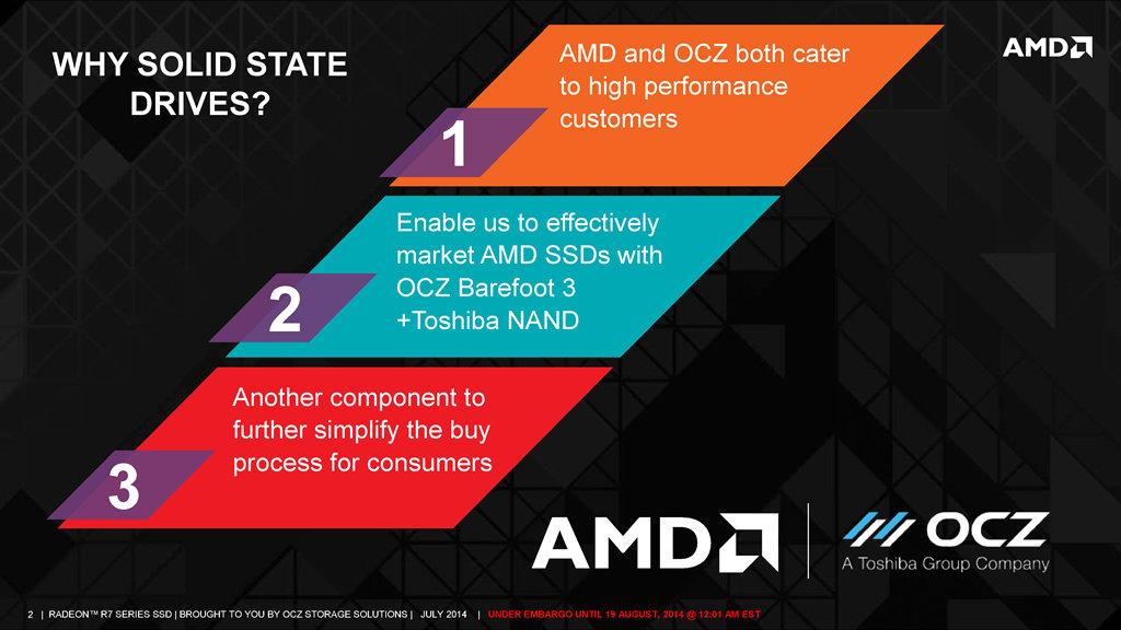 AMD Radeon R7 SSD-05