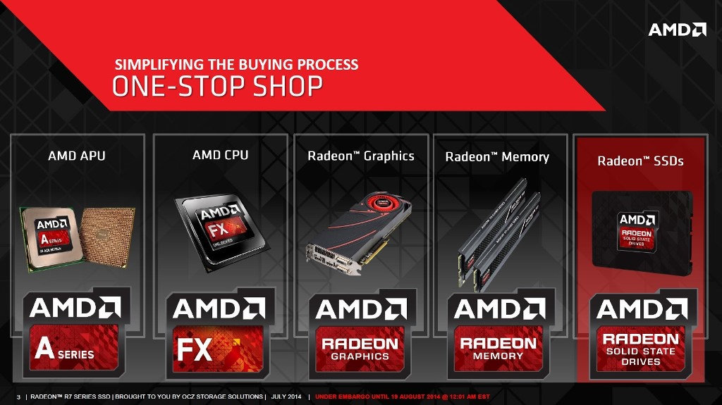 AMD Radeon R7 SSD-06