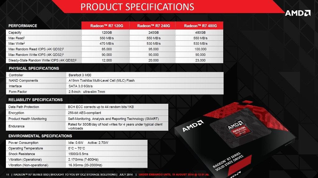 AMD Radeon R7 SSD-08