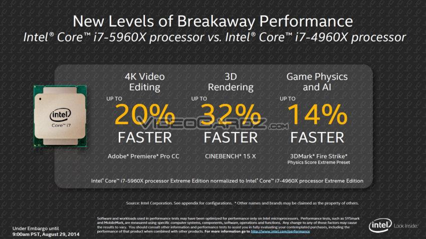 Intel Core i7-5960X vs Intel Core i7-4960X