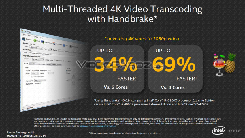 Intel Core i7 Haswell-E 4K Video Performance
