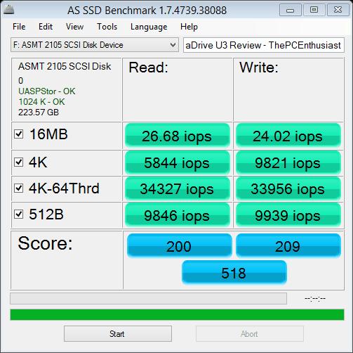 Akitio aDrive U3 AS SSD Read Write Benchmark IOPs