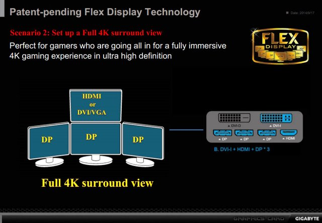 Gigabyte GTX 900 G1 Gaming Features-02