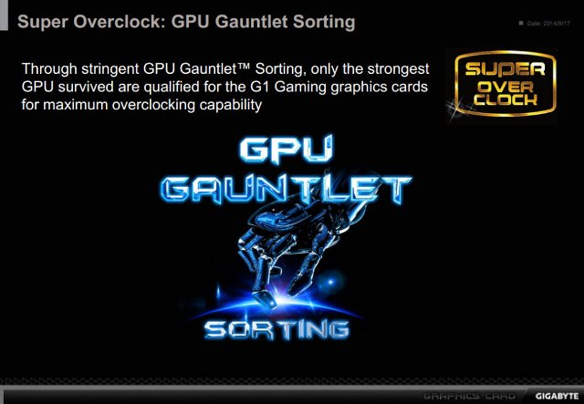 Gigabyte GTX 900 G1 Gaming Features-03
