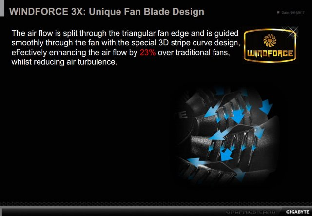 Gigabyte GTX 900 G1 Gaming Features-05