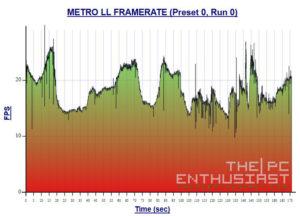 Metro LL 01