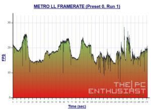 Metro LL 02