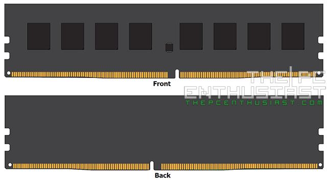 DDR4 PCB