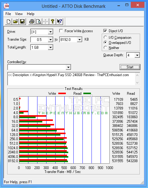 Kingston HyperX Fury 240GB ATTO Benchmark