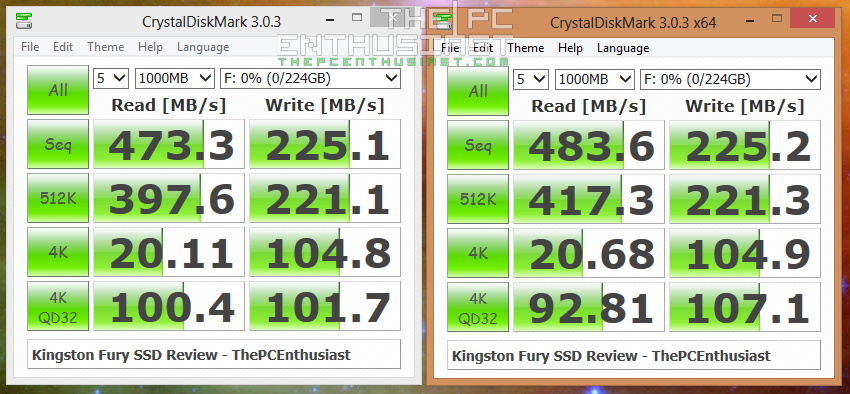 Kingston HyperX Fury 240GB CrystalDiskMark Benchmark