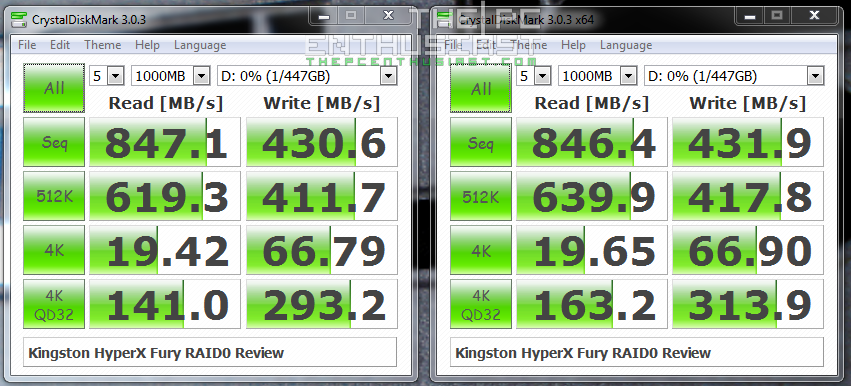 Kingston HyperX Fury RAID 0 CrystalDiskMark Benchmark