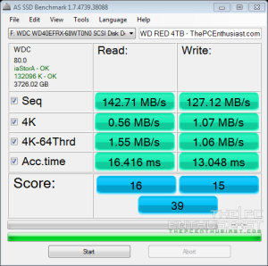 WD Red 4TB AS SSD Benchmark