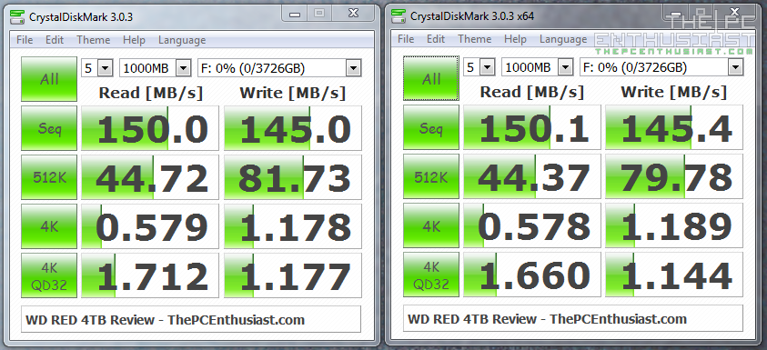WD Red 4TB CrystalDiskMark Benchmark