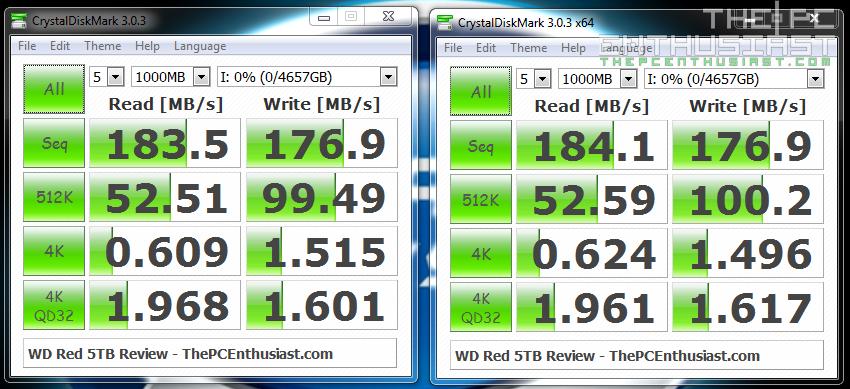 WD Red 5TB CrystalDiskMark Benchmark
