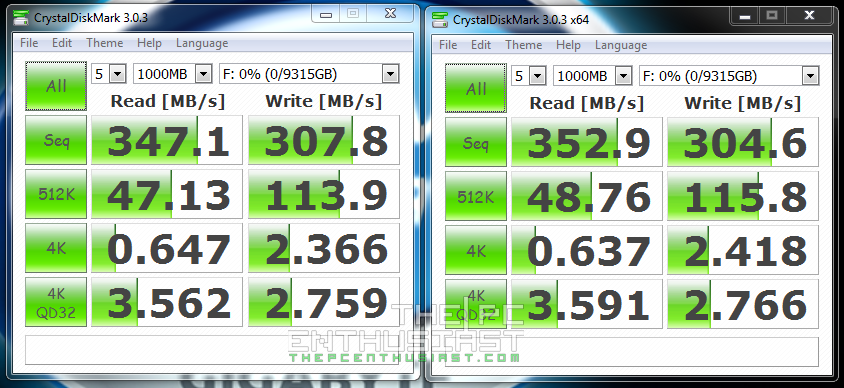 WD Red 5TB RAID 0 CrystalDiskMark Benchmark