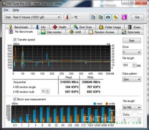 WD Red 5TB RAID 0 HD Tune Pro File Benchmark