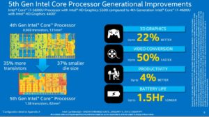 5th gen intel broadwell-u CPU improvements