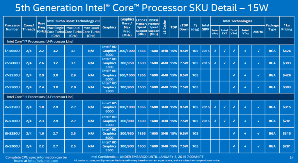 5th gen intel broadwell-u SKU 01