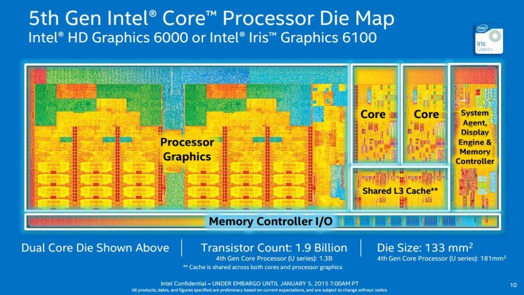 5th gen intel broadwell-u processor die