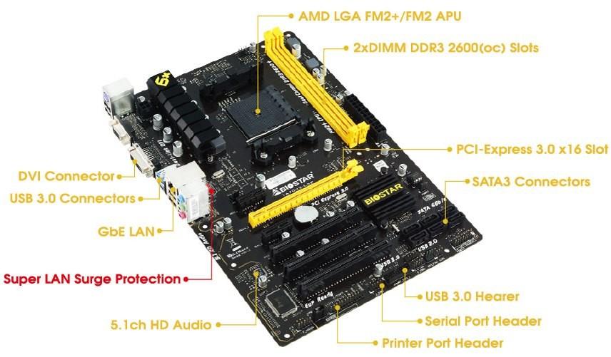 BIOSTAR TA70U3-LSP Features