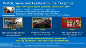 Intel HD Graphics 5500 6000 and Iris Pro 6100