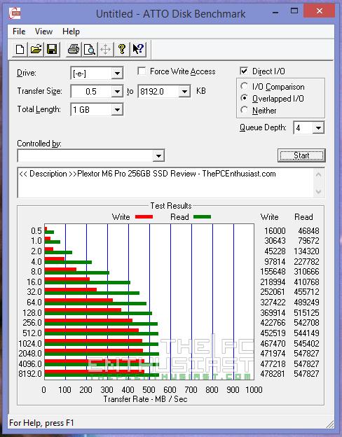 Plextor M6 Pro 256GB SSD ATTO Disk Benchmark-02