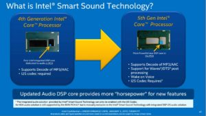 what is intel smart sound technology