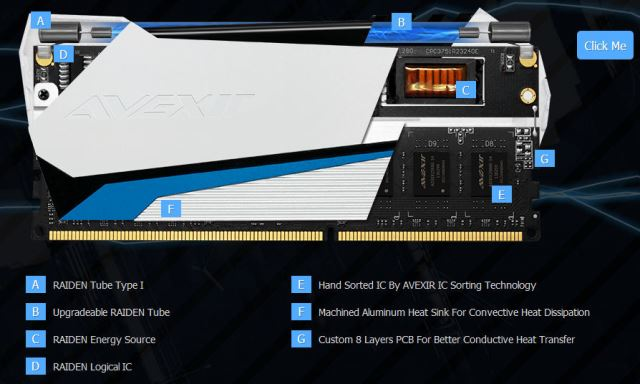 Avexir Raiden Specifications