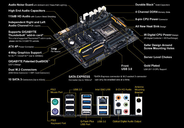 Gigabyte X99 Champion Series Motherboards Unleashed