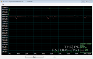 Crucial BX100 SSD Benchmark - AS SSD Compression