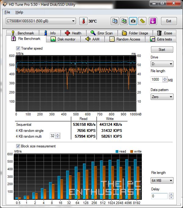 Crucial BX100 SSD Benchmark - HD Tune Pro