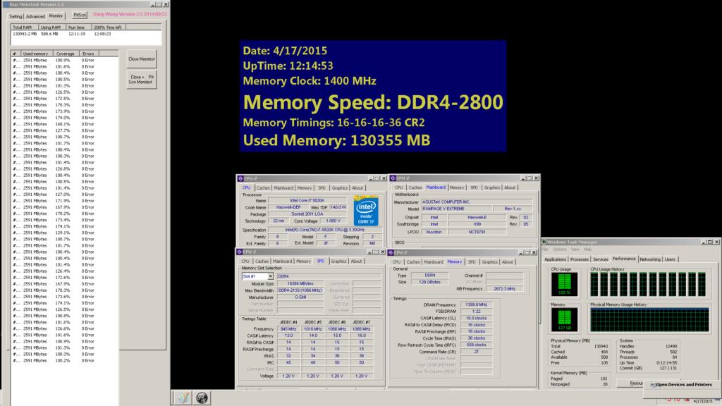 G.SKILL Ripjaws 4 DDR4 128GB 2800MHZ C16