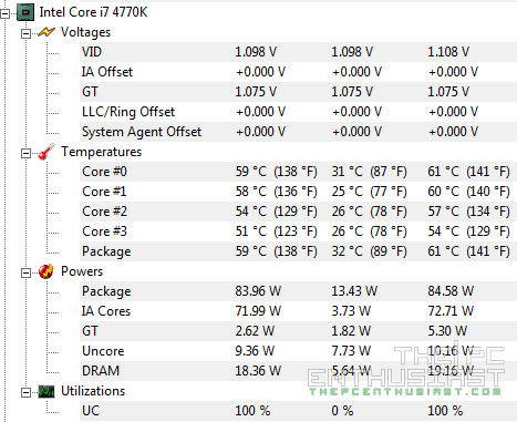 Deepcool Captain 360 3.9GHz Full Load