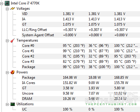 Deepcool Captain 360 4.6GHz Full Load