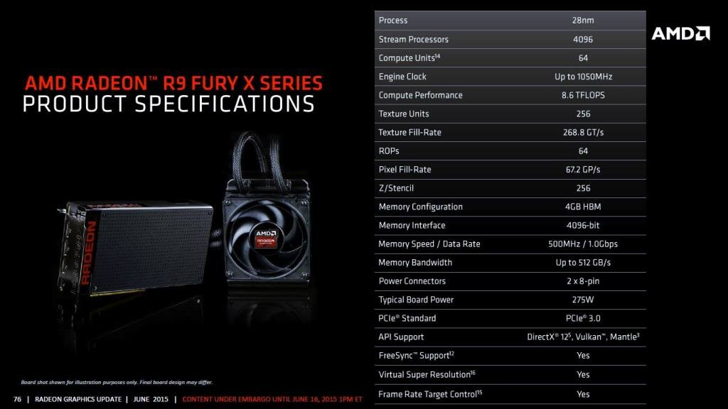 AMD Radeon R9 Fury X Full Specifications